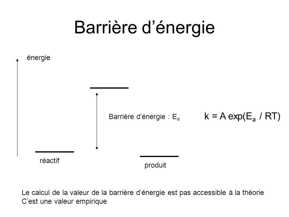 Barrière d'énergie k = A exp(Ea / RT) énergie Barrière d'énergie : Ea