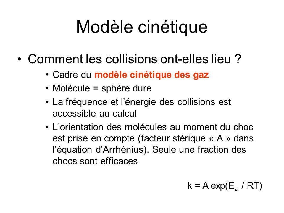 Modèle cinétique Comment les collisions ont-elles lieu
