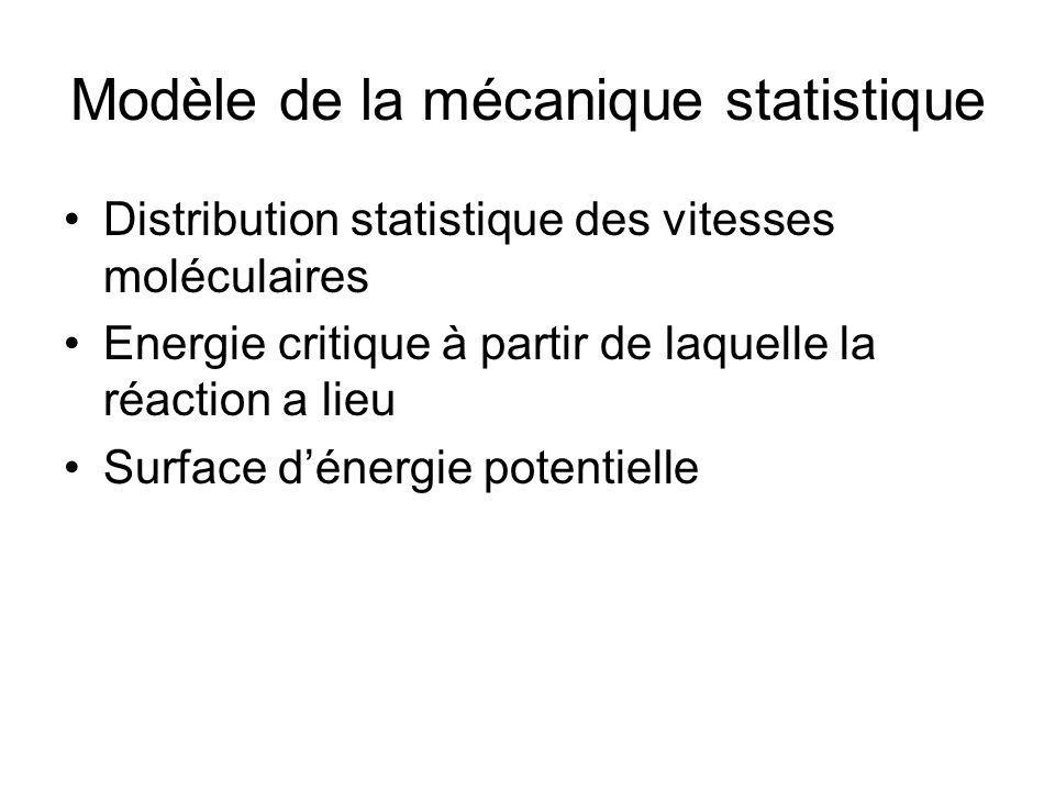 Modèle de la mécanique statistique