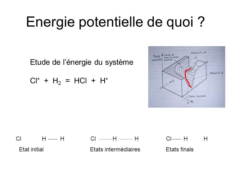 Energie potentielle de quoi