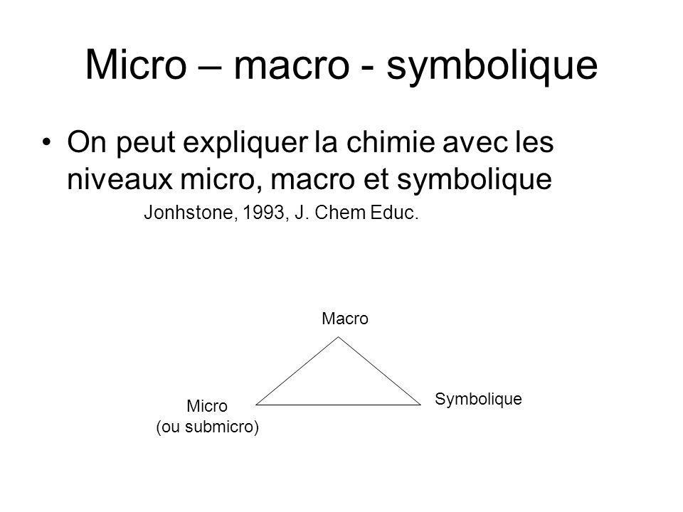 Micro – macro - symbolique