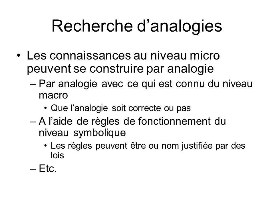 Recherche d'analogies