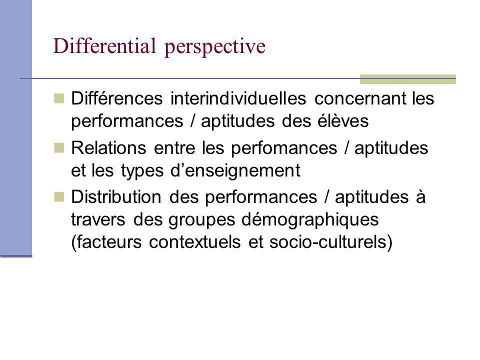 Differential perspective