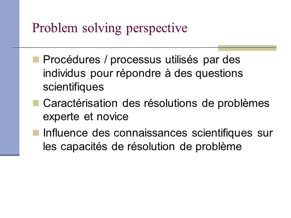 Problem solving perspective
