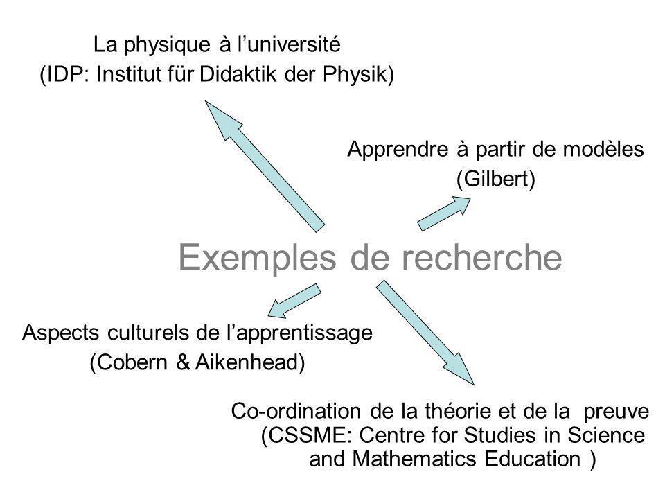 La physique à l'université (IDP: Institut für Didaktik der Physik)