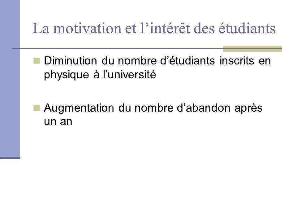 La motivation et l'intérêt des étudiants