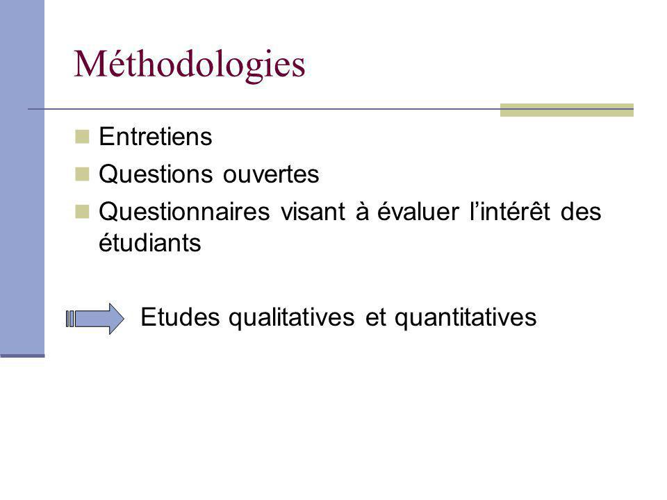 Méthodologies Entretiens Questions ouvertes