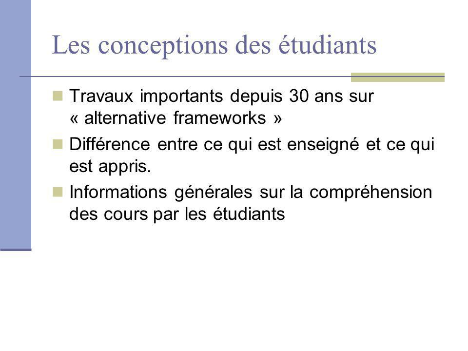 Les conceptions des étudiants