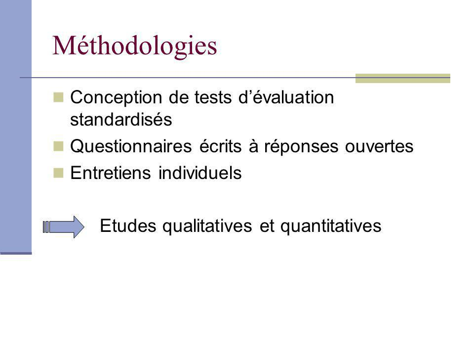 Méthodologies Conception de tests d'évaluation standardisés