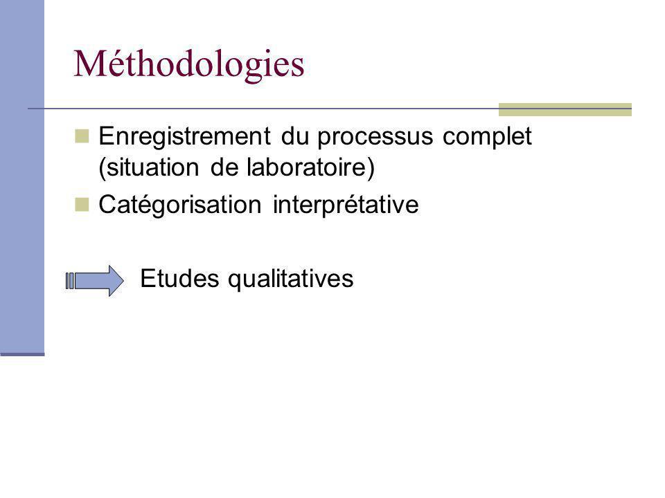 Méthodologies Enregistrement du processus complet (situation de laboratoire) Catégorisation interprétative.
