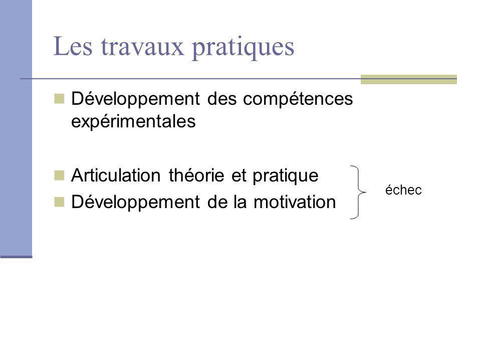 Les travaux pratiques Développement des compétences expérimentales