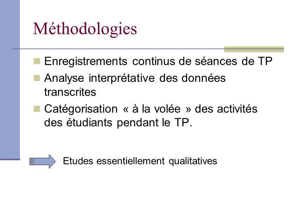 Méthodologies Etudes essentiellement qualitatives