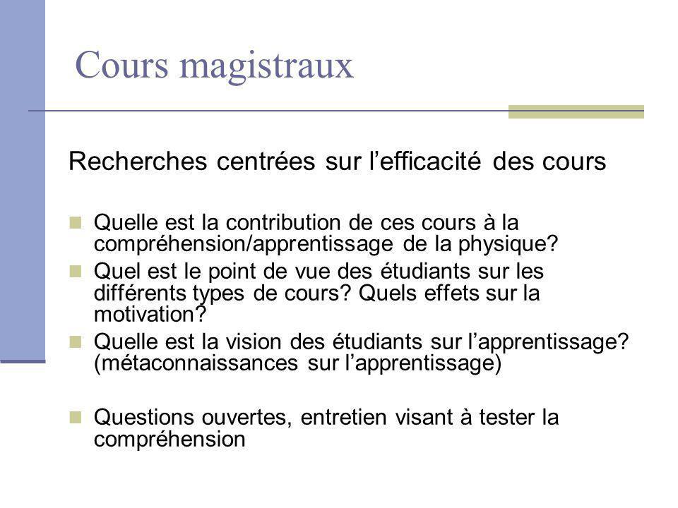 Cours magistraux Recherches centrées sur l'efficacité des cours