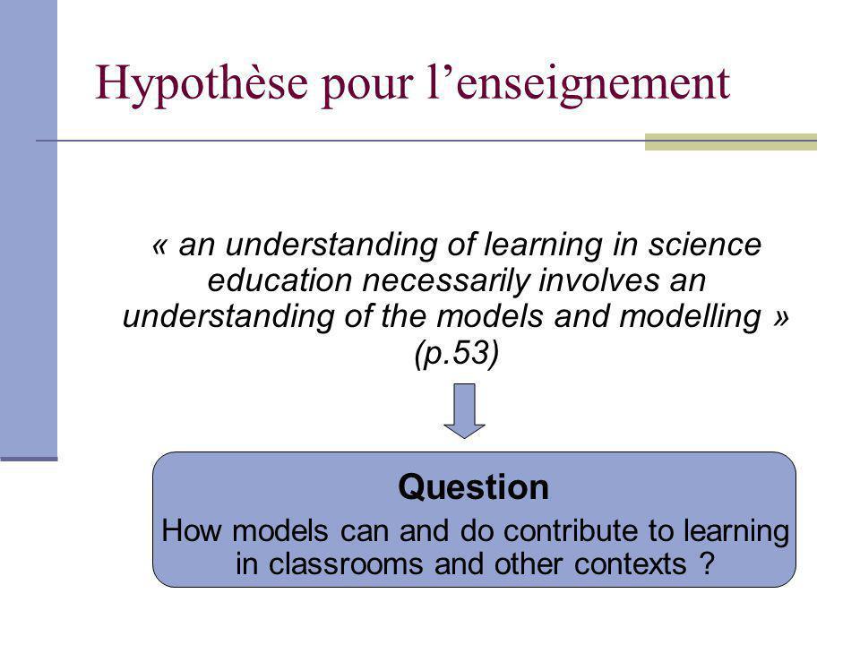 Hypothèse pour l'enseignement