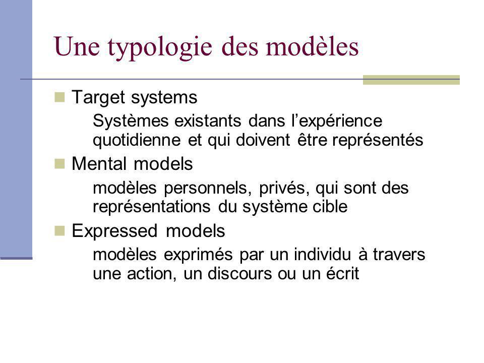Une typologie des modèles