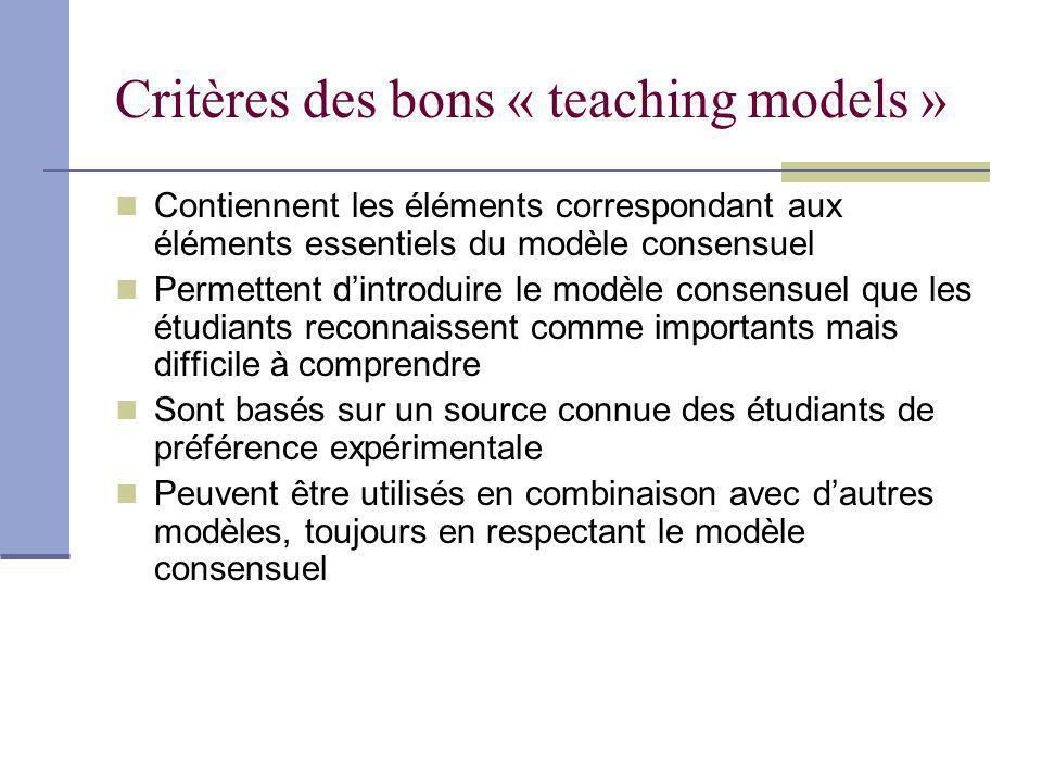 Critères des bons « teaching models »