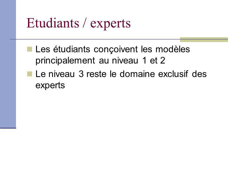 Etudiants / experts Les étudiants conçoivent les modèles principalement au niveau 1 et 2.