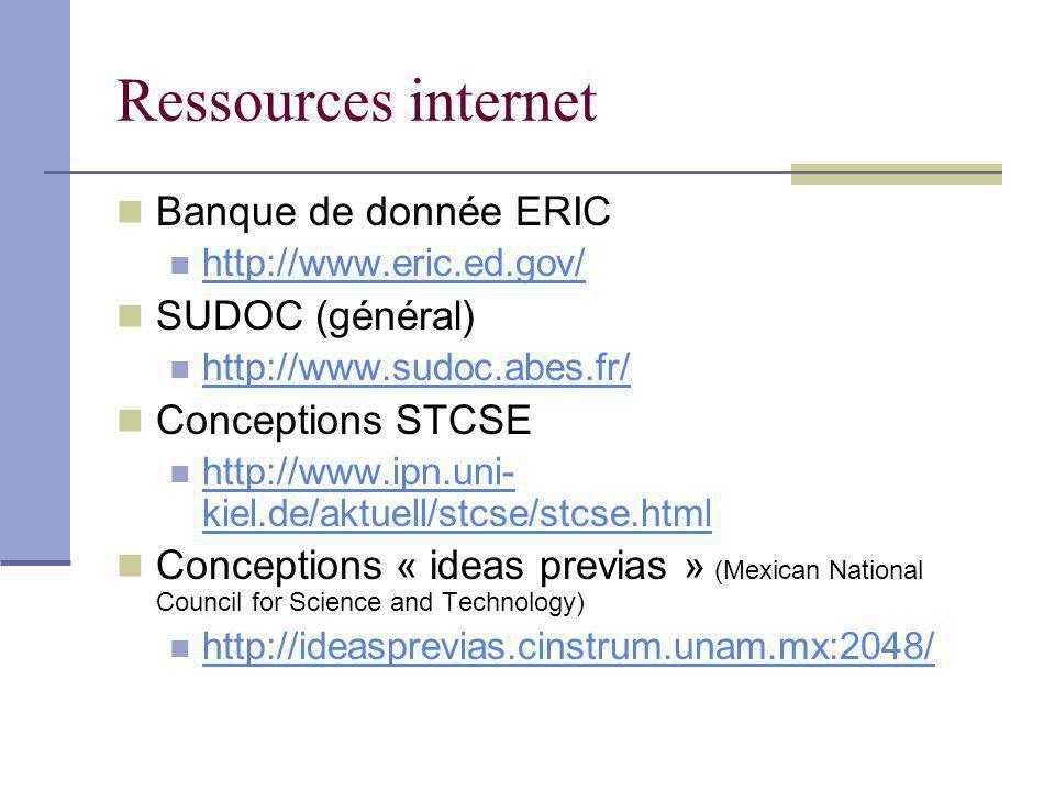 Ressources internet Banque de donnée ERIC SUDOC (général)