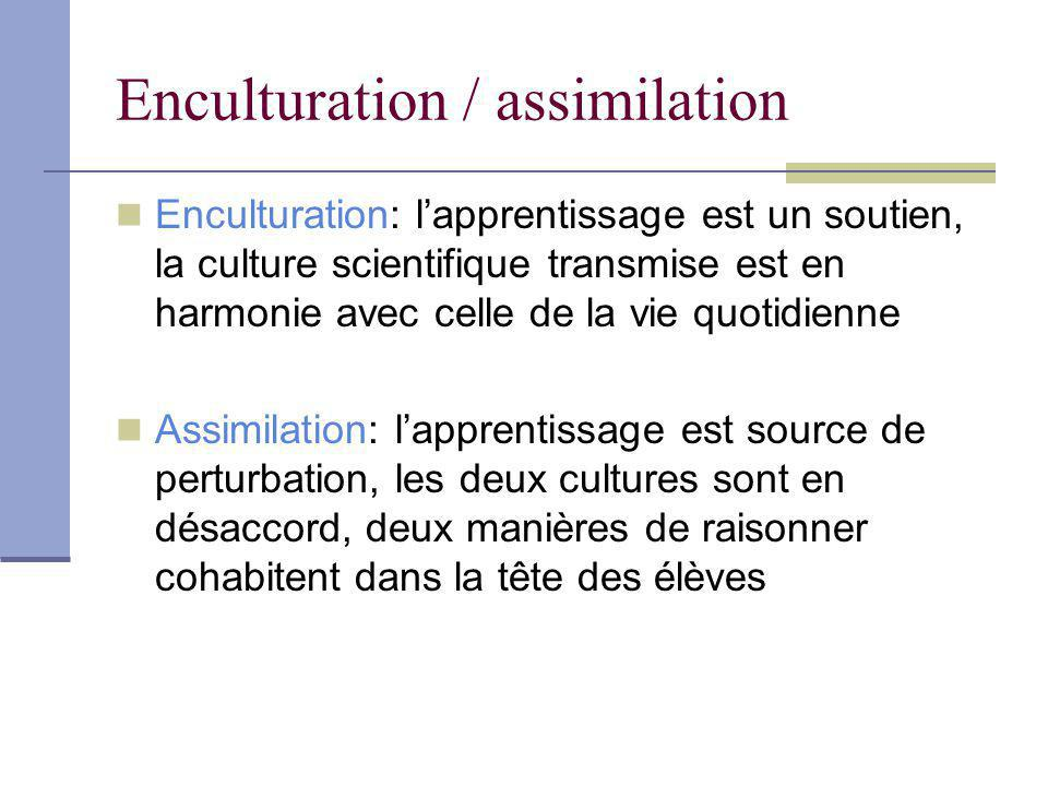 Enculturation / assimilation