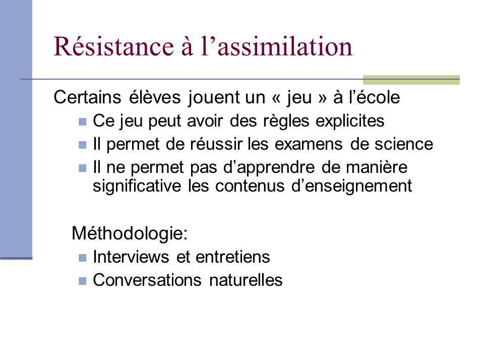 Résistance à l'assimilation