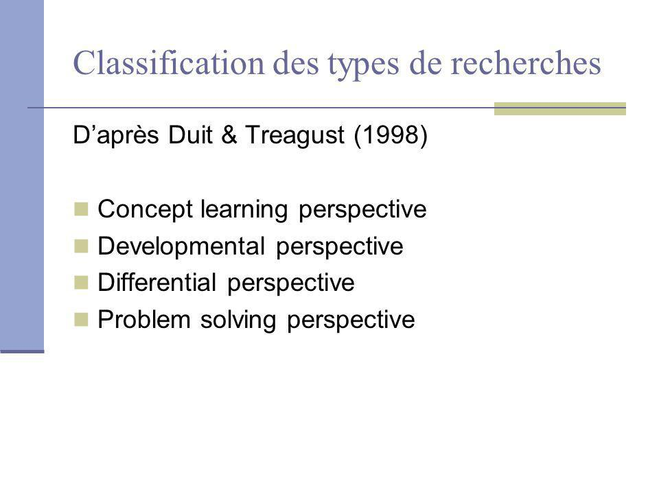 Classification des types de recherches