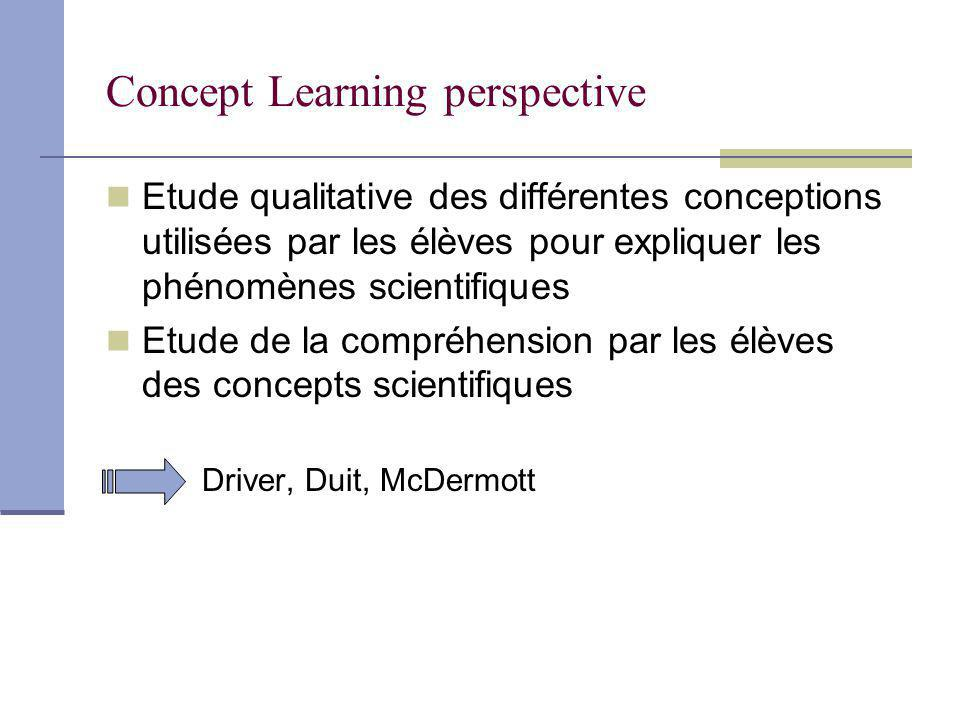 Concept Learning perspective