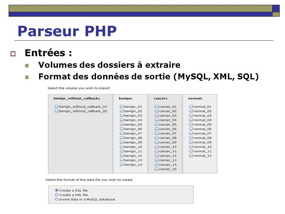 Parseur PHP Entrées : Volumes des dossiers à extraire