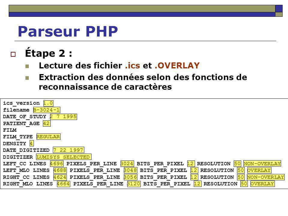 Parseur PHP Étape 2 : Lecture des fichier .ics et .OVERLAY