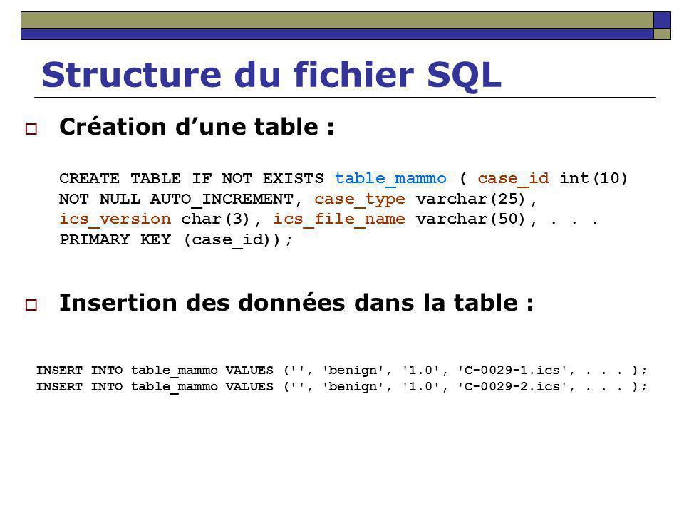 Structure du fichier SQL