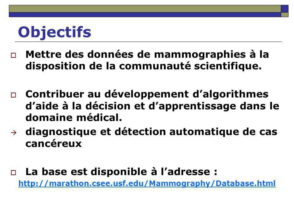 Objectifs Mettre des données de mammographies à la disposition de la communauté scientifique.