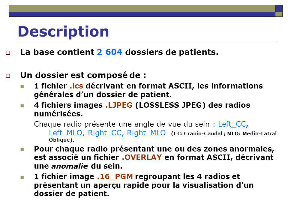 Description La base contient 2 604 dossiers de patients.