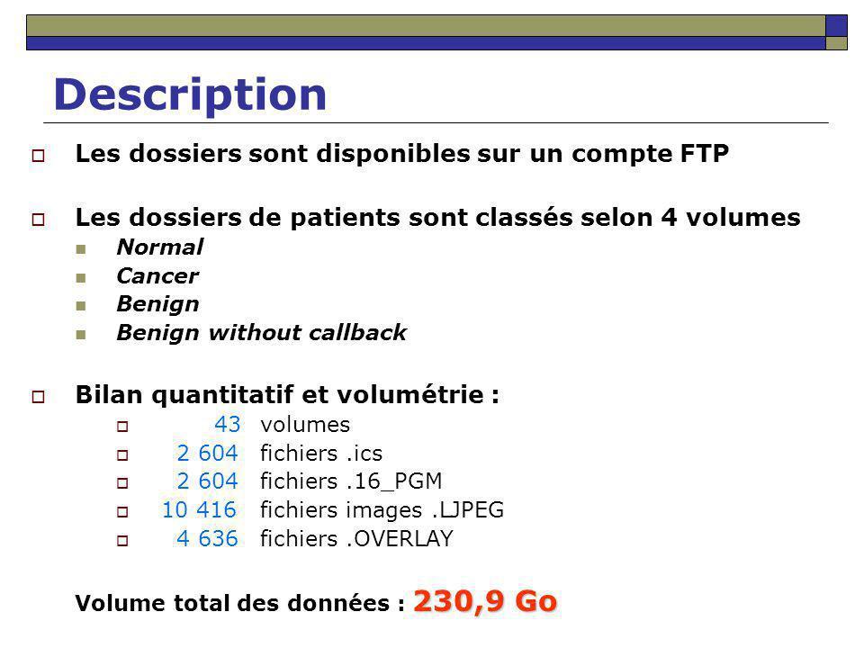 Description Les dossiers sont disponibles sur un compte FTP