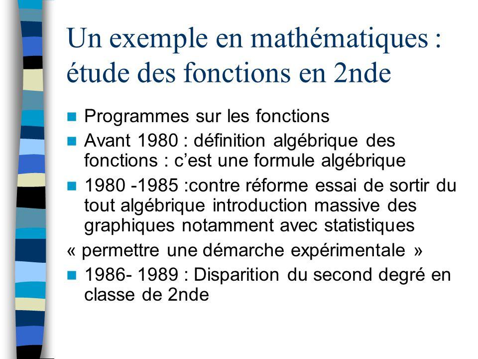 Un exemple en mathématiques : étude des fonctions en 2nde