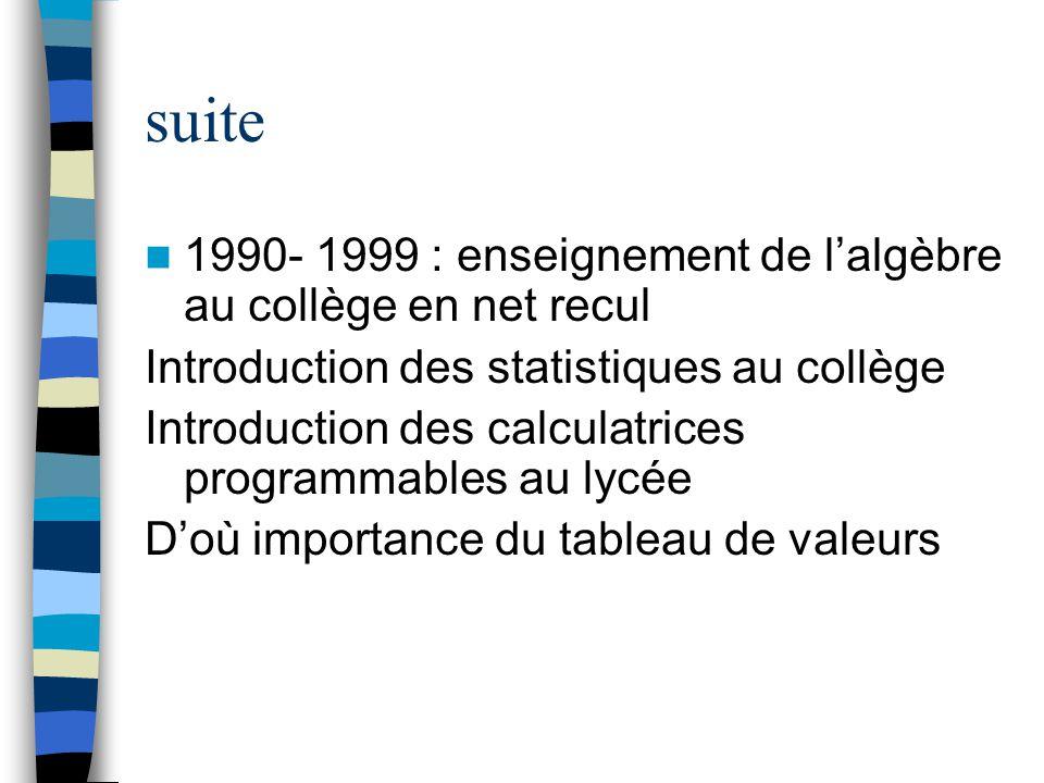 suite 1990- 1999 : enseignement de l'algèbre au collège en net recul