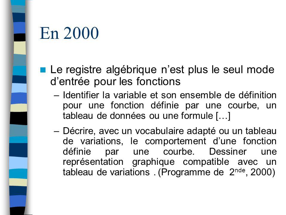 En 2000 Le registre algébrique n'est plus le seul mode d'entrée pour les fonctions.