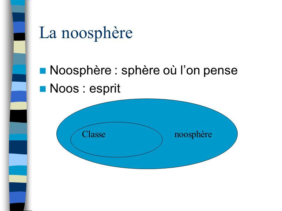 La noosphère Noosphère : sphère où l'on pense Noos : esprit