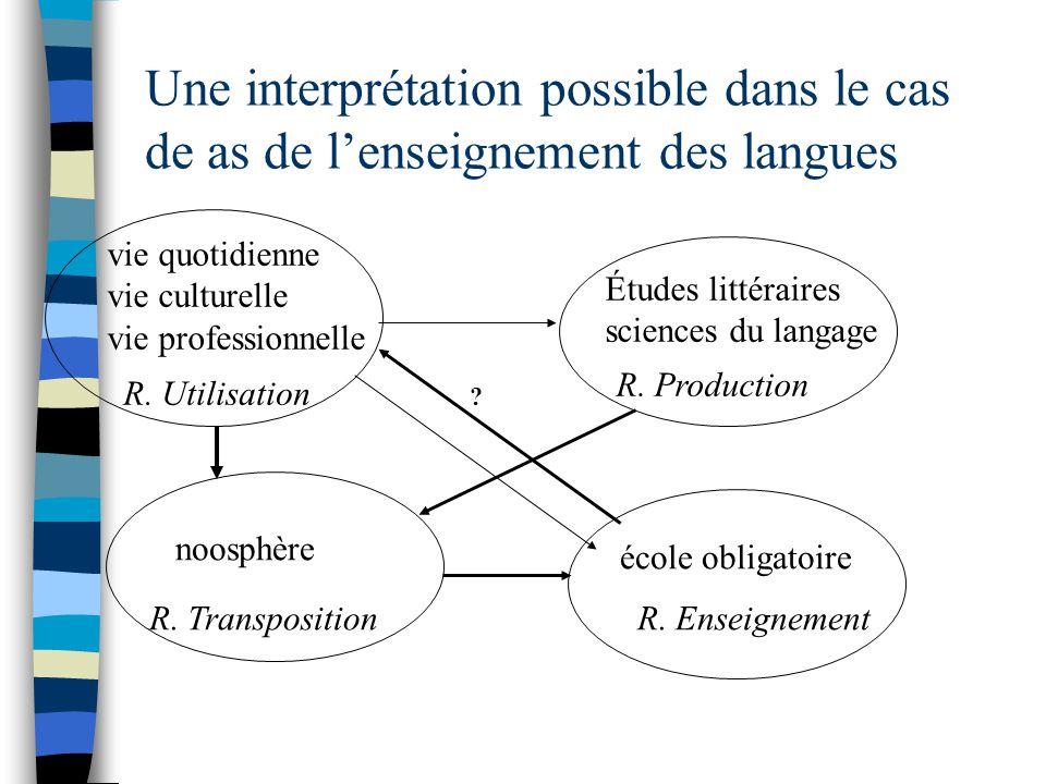 Une interprétation possible dans le cas de as de l'enseignement des langues