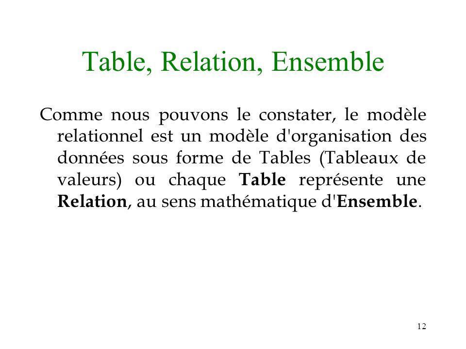 Table, Relation, Ensemble