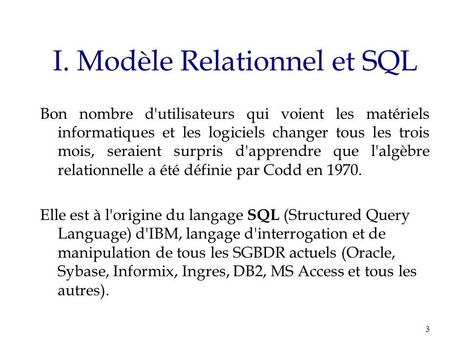 I. Modèle Relationnel et SQL