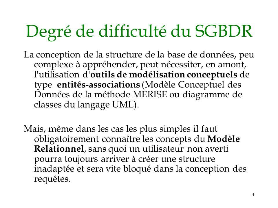 Degré de difficulté du SGBDR