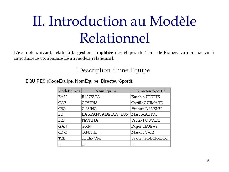 II. Introduction au Modèle Relationnel