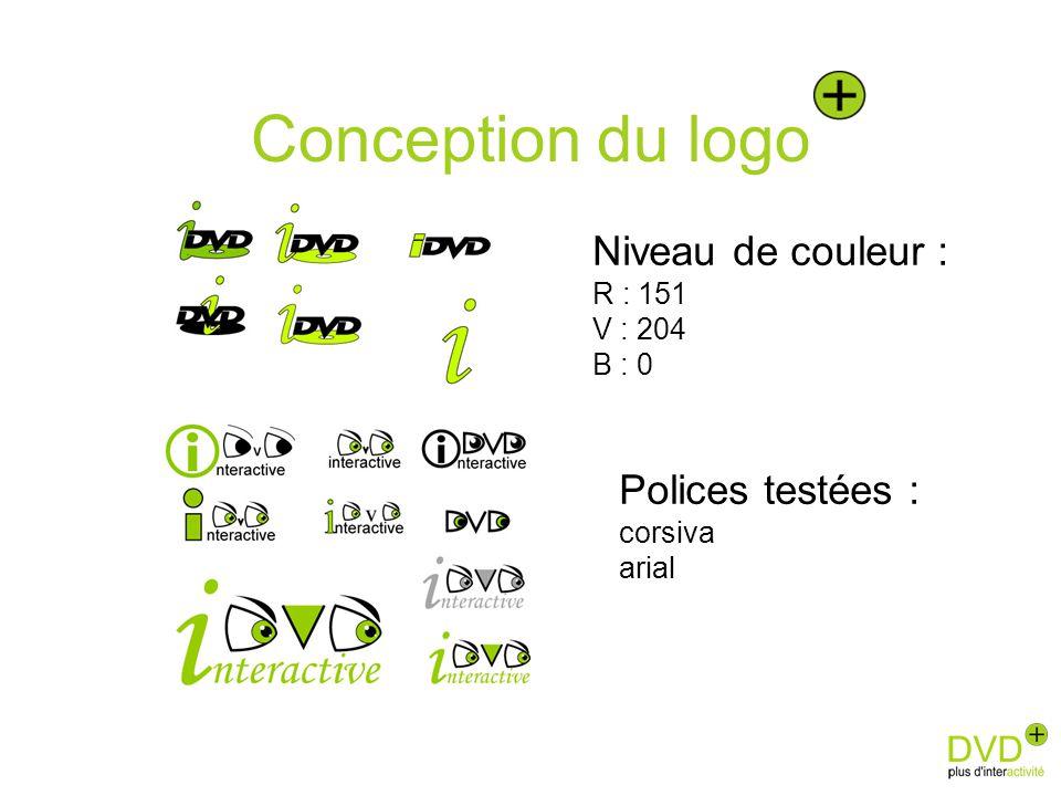 Conception du logo Niveau de couleur : Polices testées : R : 151