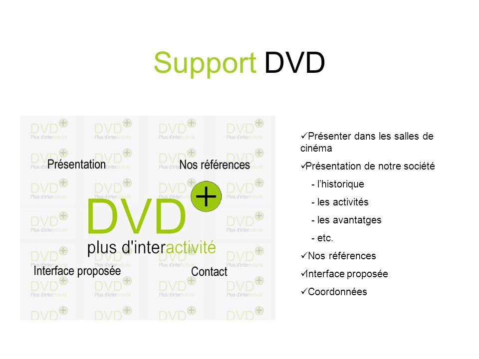 Support DVD Présenter dans les salles de cinéma