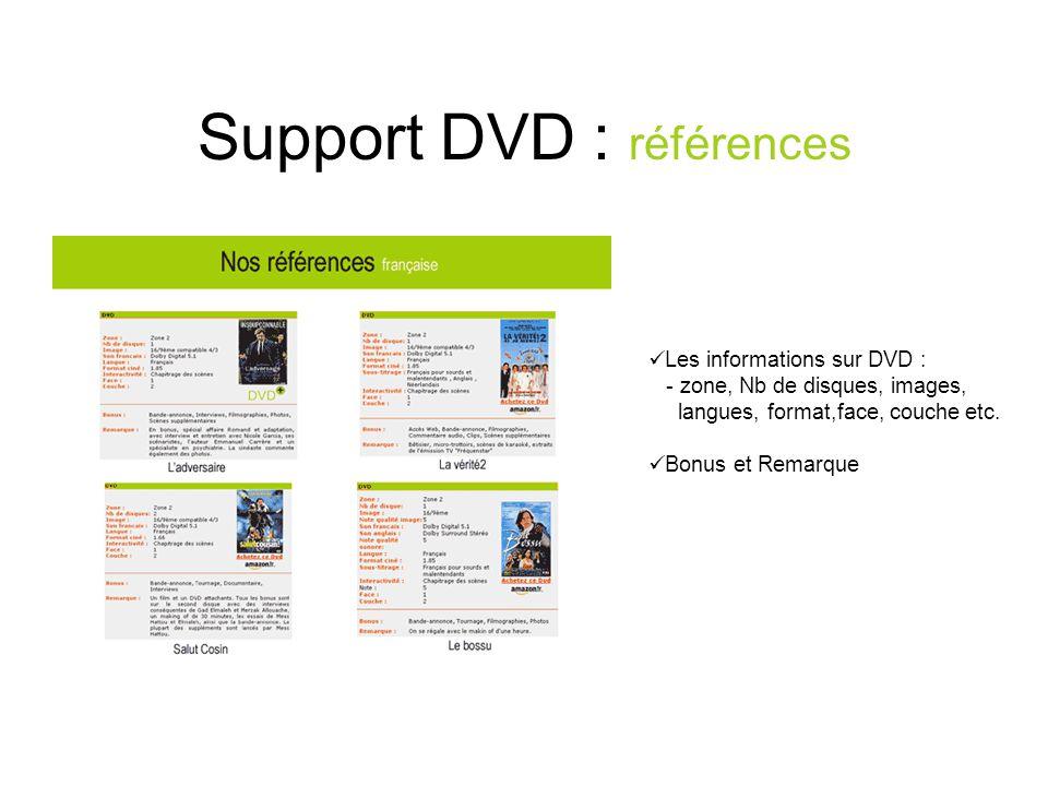 Support DVD : références