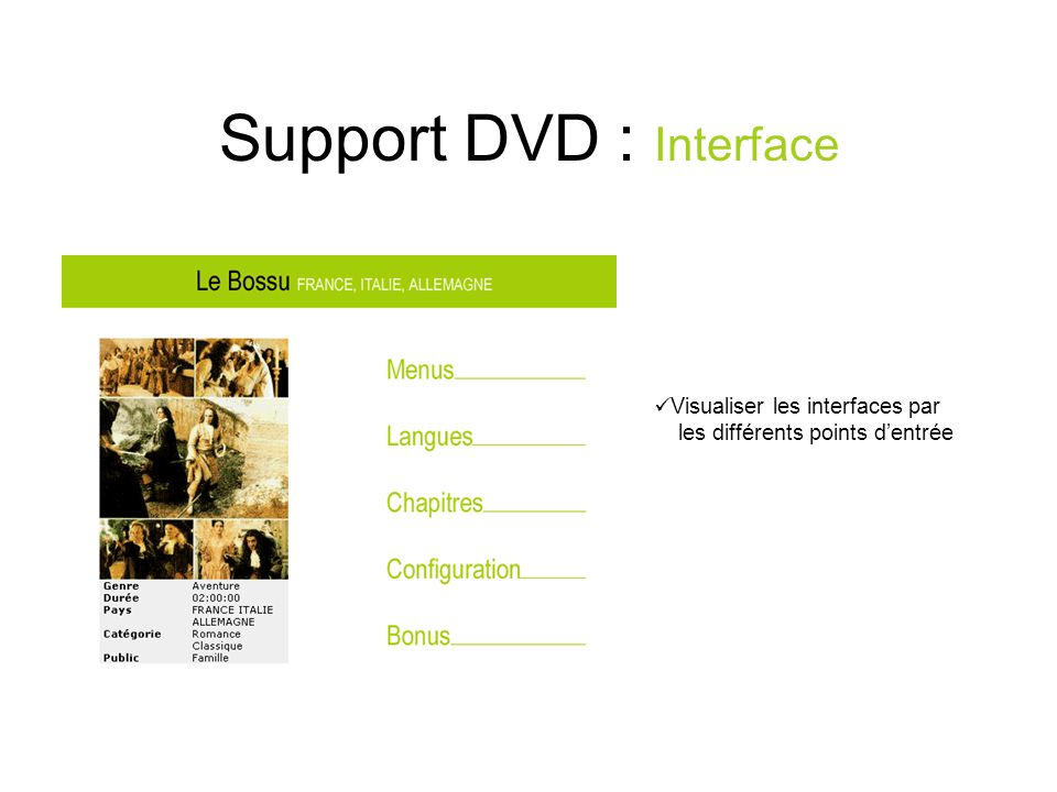 Support DVD : Interface