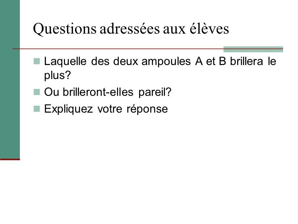 Questions adressées aux élèves