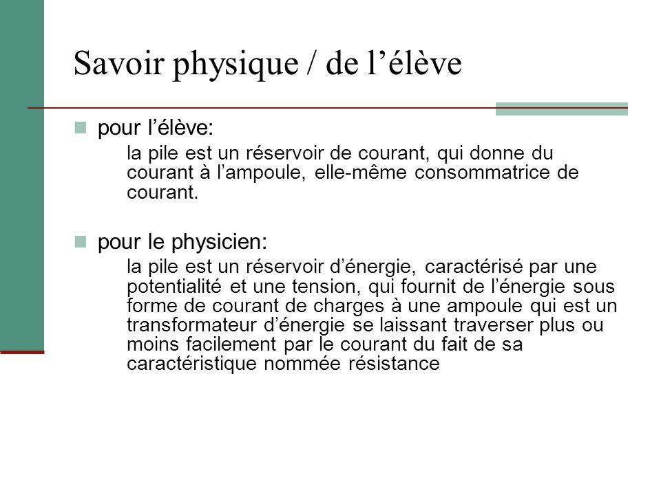 Savoir physique / de l'élève