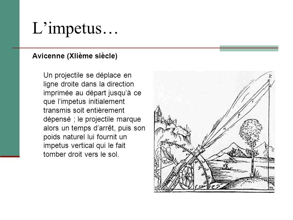 L'impetus… Avicenne (XIième siècle)