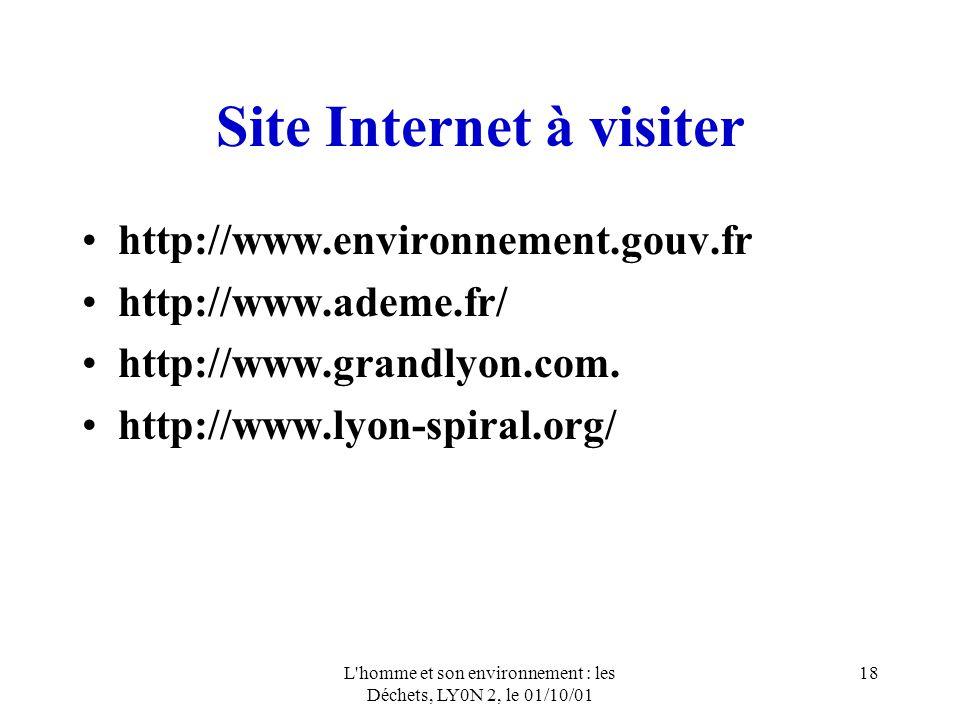 Site Internet à visiter