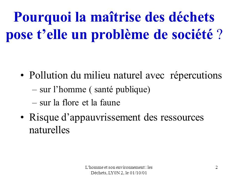 Pourquoi la maîtrise des déchets pose t'elle un problème de société